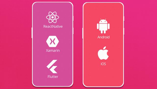 React Native App Development solutions in uk
